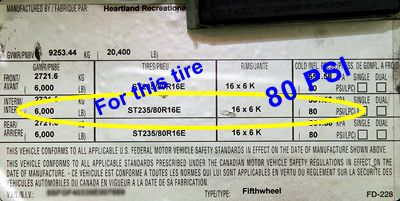 Step 4 - RV and Tow Vehicle Tire Inflation Procedures ...