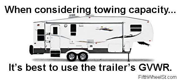rv safety gvwr